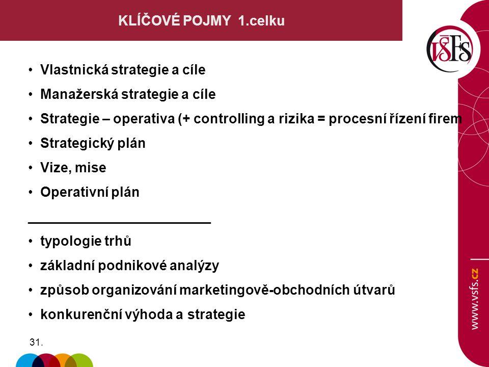 KLÍČOVÉ POJMY 1.celku Vlastnická strategie a cíle. Manažerská strategie a cíle.