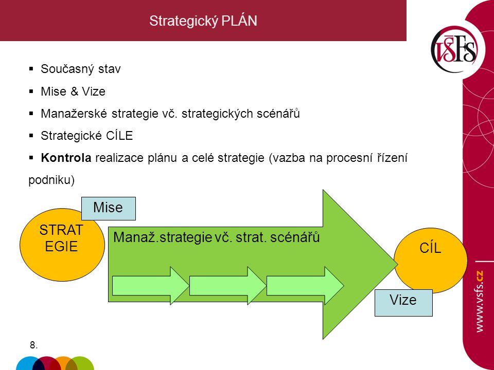 Manaž.strategie vč. strat. scénářů Mise