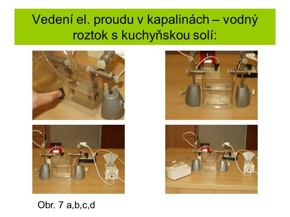 Vedení el. proudu v kapalinách – vodný roztok s kuchyňskou solí: