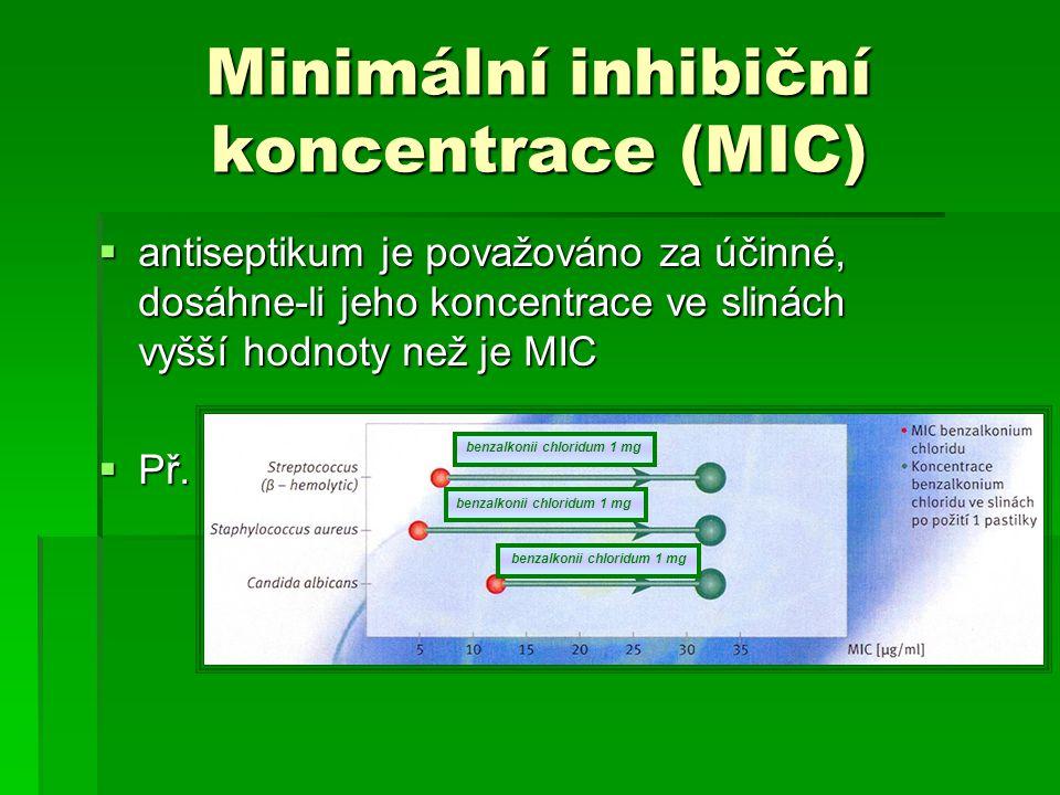 Minimální inhibiční koncentrace (MIC)