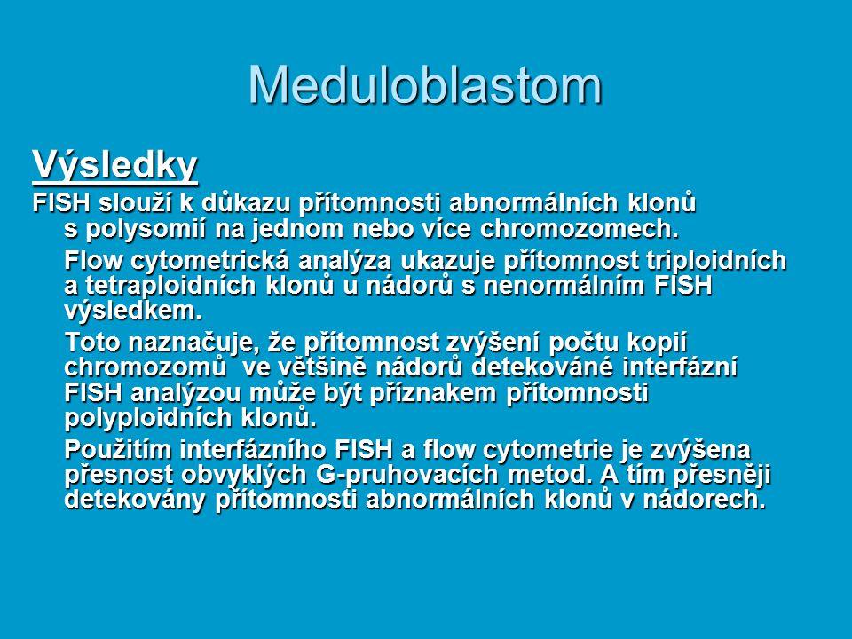 Meduloblastom Výsledky