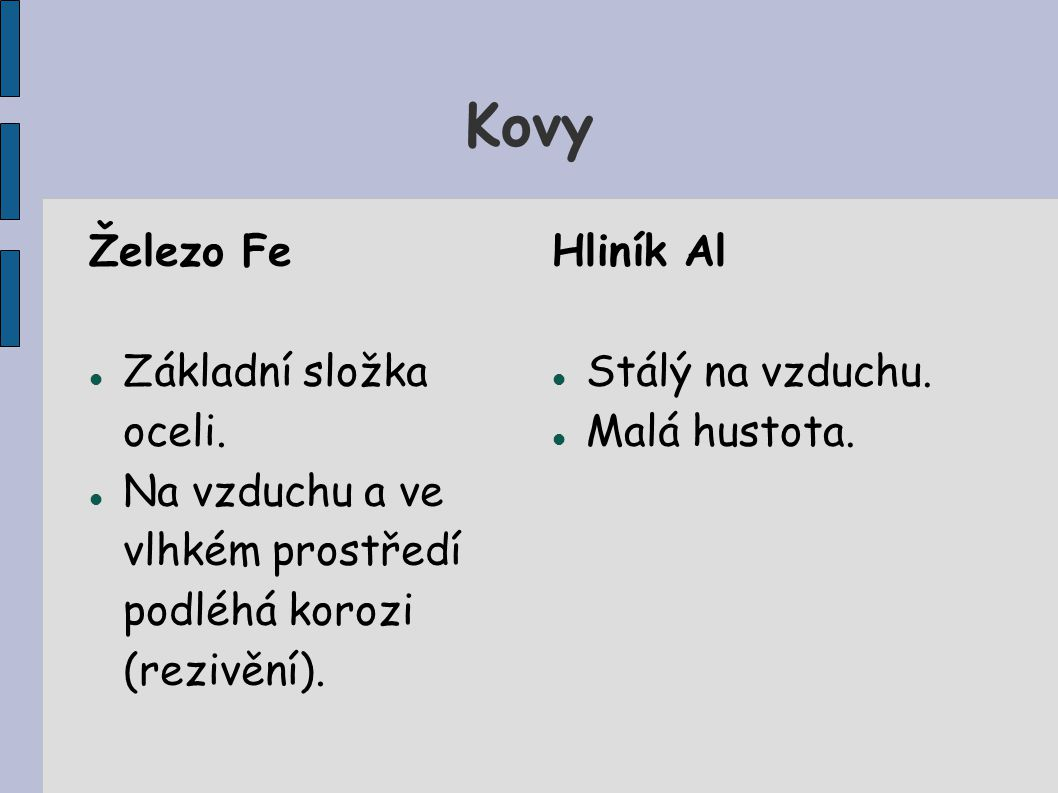 Kovy Železo Fe Základní složka oceli.