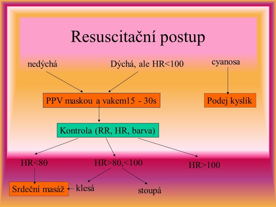 Resuscitační postup cyanosa nedýchá Dýchá, ale HR<100