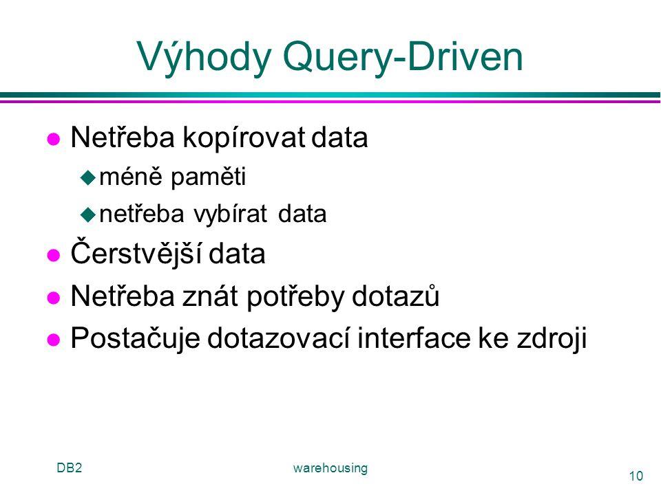 Výhody Query-Driven Netřeba kopírovat data Čerstvější data