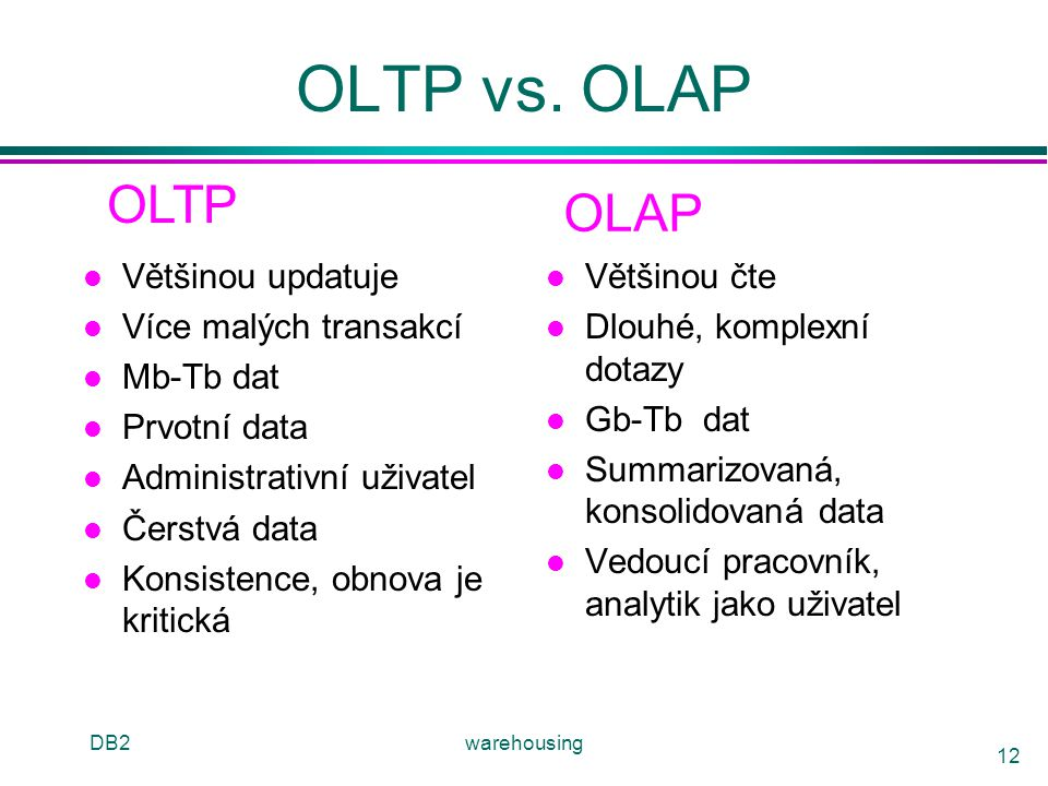 OLTP vs. OLAP OLTP OLAP Většinou updatuje Více malých transakcí