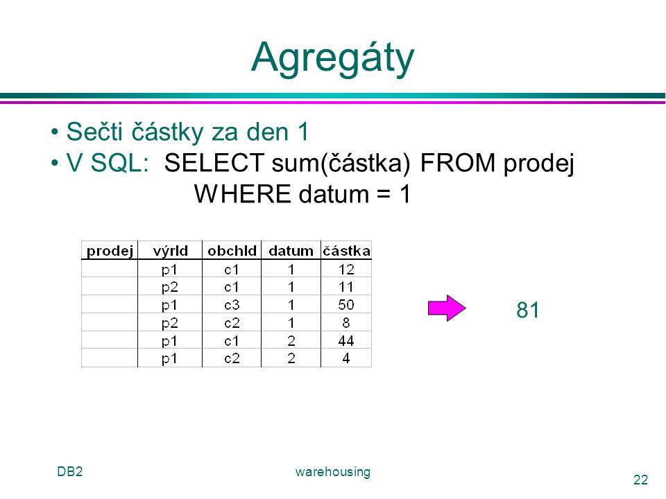 Agregáty Sečti částky za den 1 V SQL: SELECT sum(částka) FROM prodej