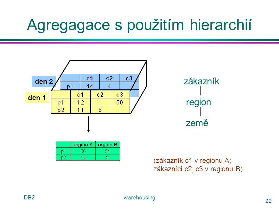 Agregagace s použitím hierarchií