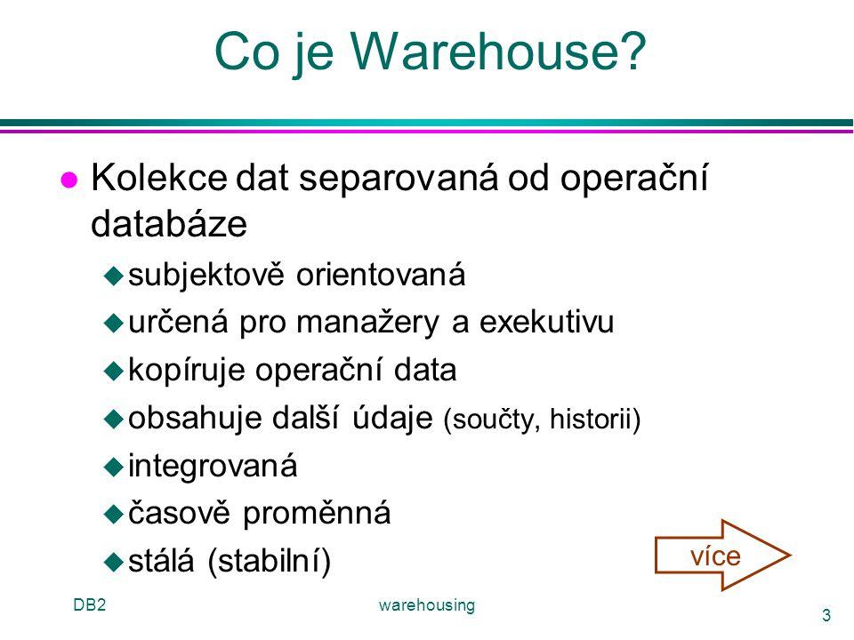 Co je Warehouse Kolekce dat separovaná od operační databáze