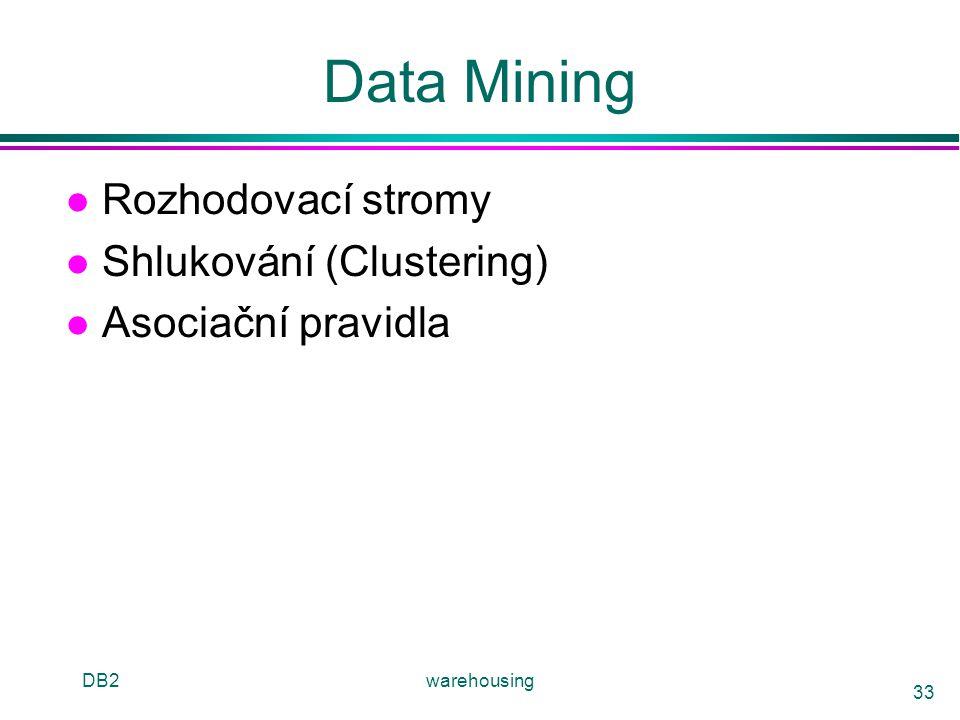 Data Mining Rozhodovací stromy Shlukování (Clustering)