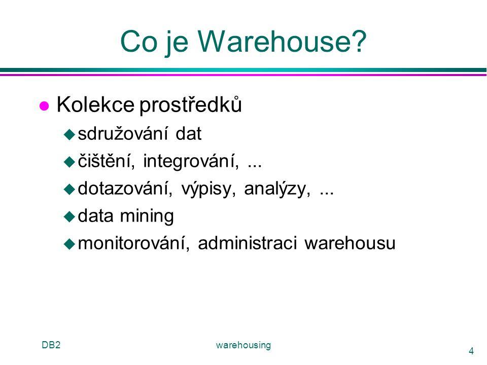Co je Warehouse Kolekce prostředků sdružování dat