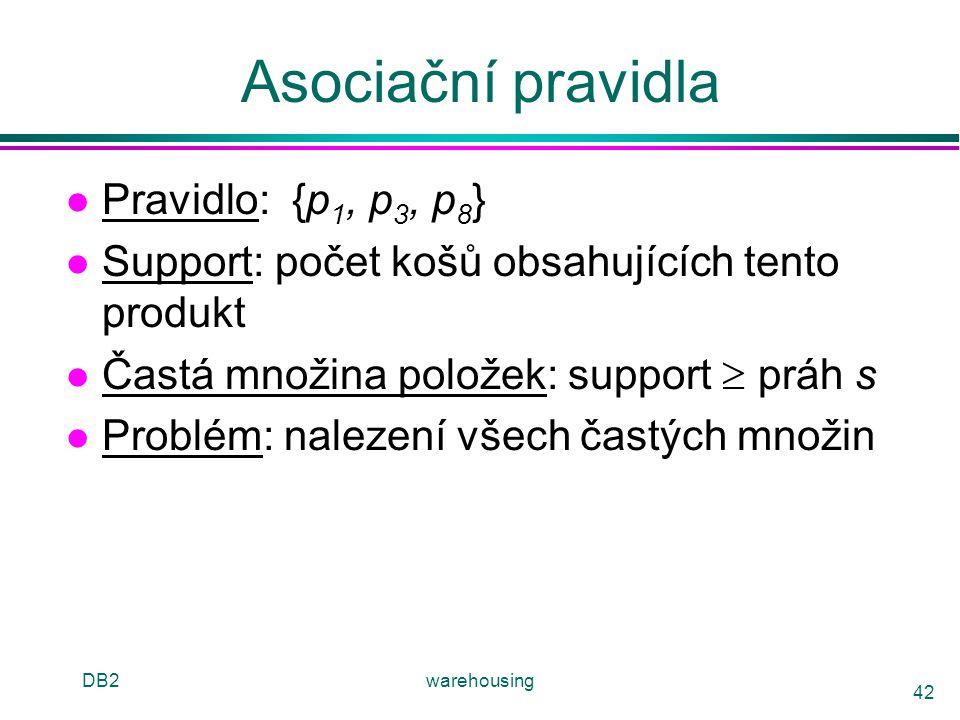 Asociační pravidla Pravidlo: {p1, p3, p8}