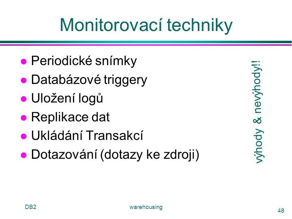 Monitorovací techniky