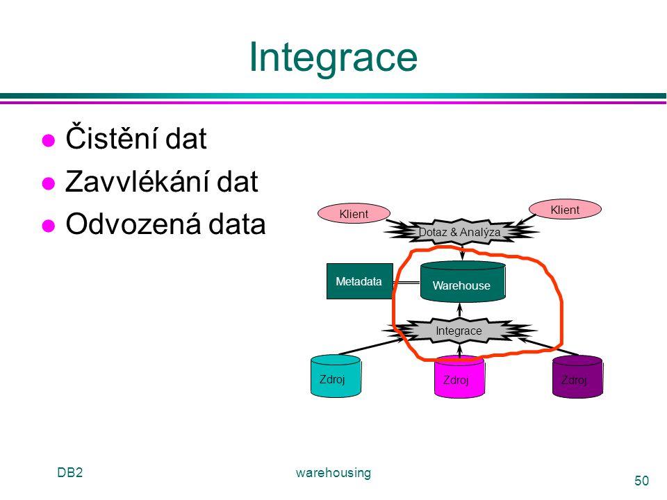 Integrace Čistění dat Zavvlékání dat Odvozená data DB2 warehousing