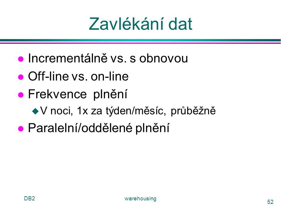 Zavlékání dat Incrementálně vs. s obnovou Off-line vs. on-line
