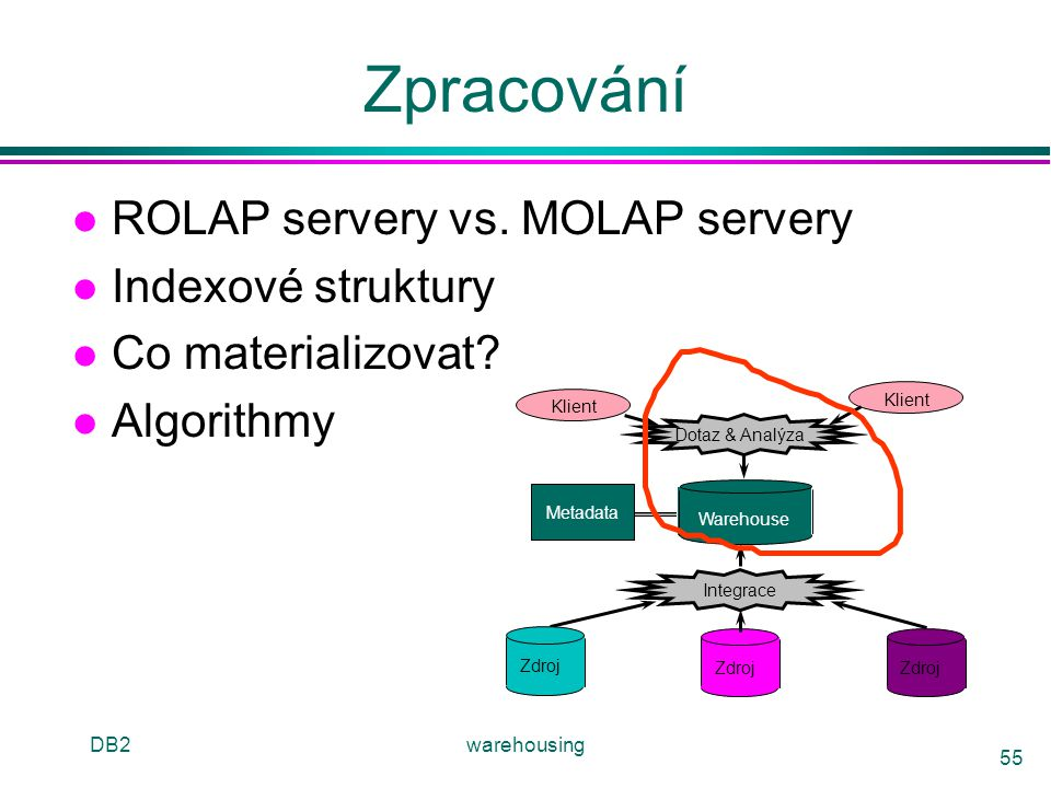 Zpracování ROLAP servery vs. MOLAP servery Indexové struktury