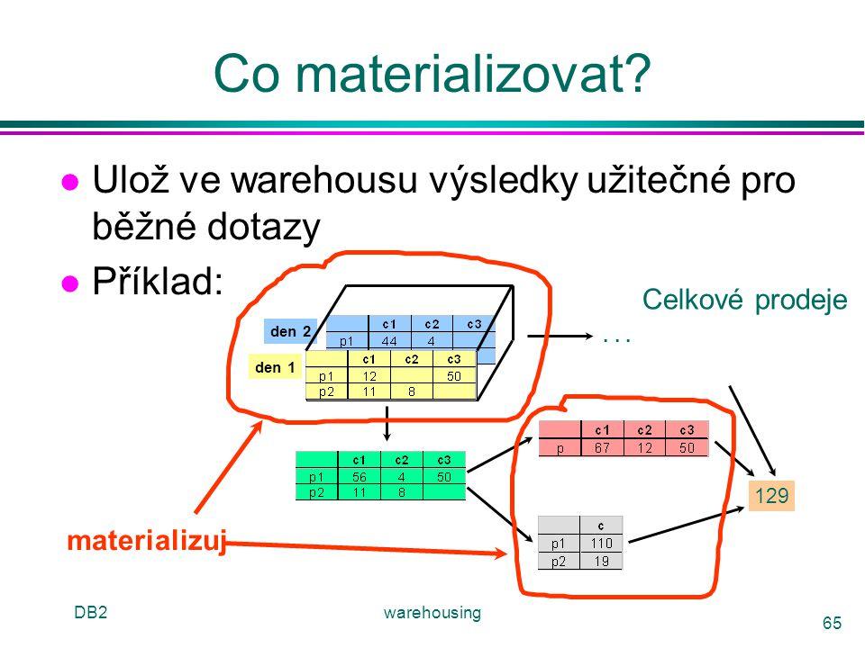 Co materializovat Ulož ve warehousu výsledky užitečné pro běžné dotazy. Příklad: Celkové prodeje.