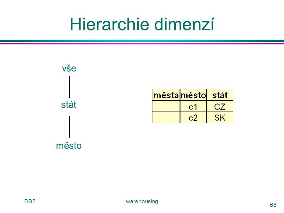 Hierarchie dimenzí vše stát město DB2 warehousing