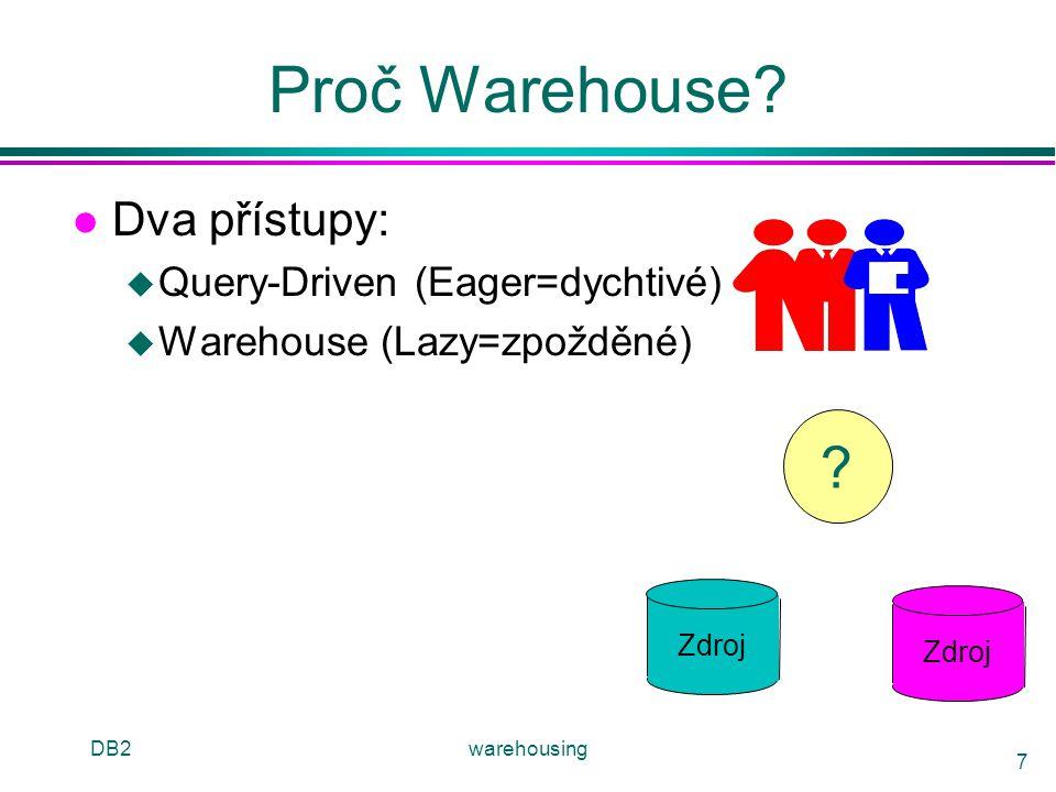 Proč Warehouse Dva přístupy: Query-Driven (Eager=dychtivé)