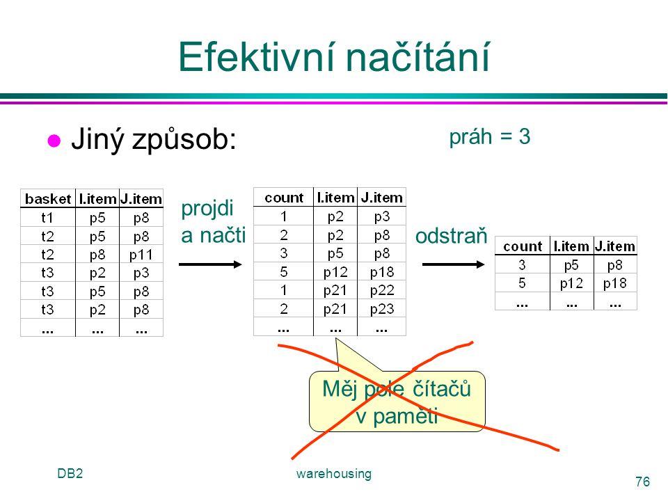 Efektivní načítání Jiný způsob: práh = 3 projdi a načti odstraň