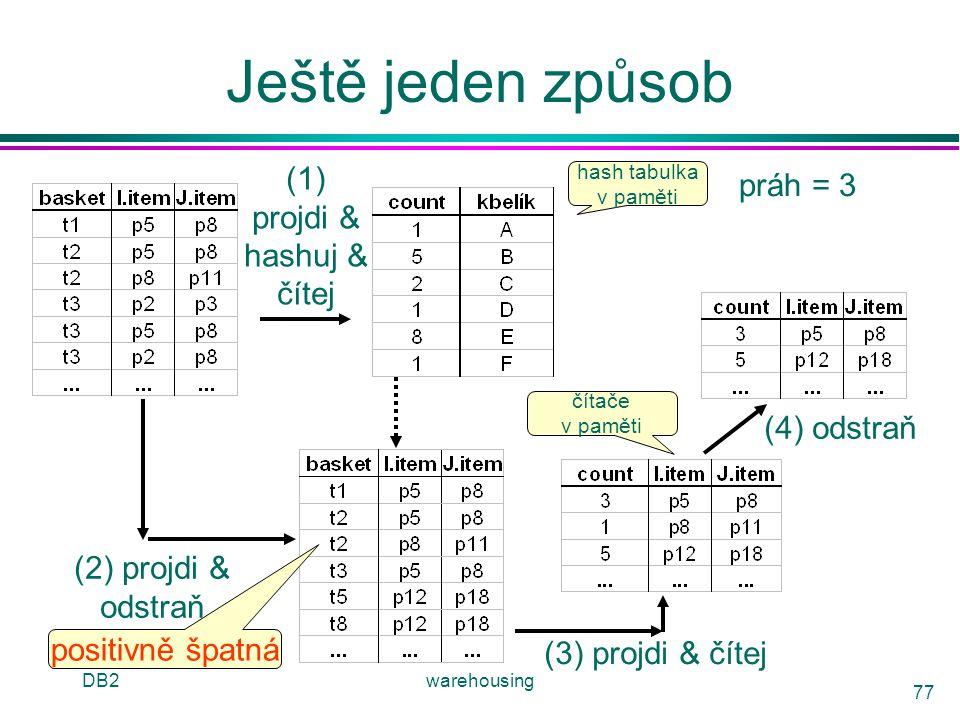 Ještě jeden způsob (1) práh = 3 projdi & hashuj & čítej (4) odstraň