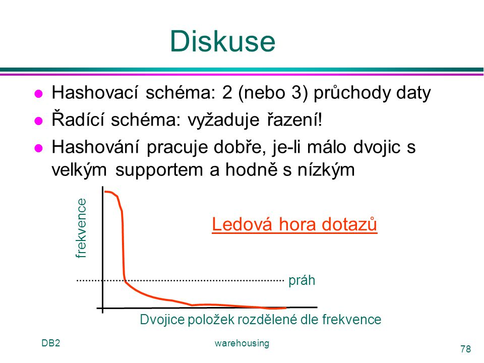 Diskuse Hashovací schéma: 2 (nebo 3) průchody daty