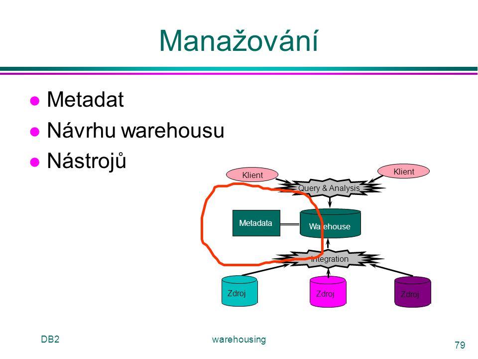 Manažování Metadat Návrhu warehousu Nástrojů DB2 warehousing Klient