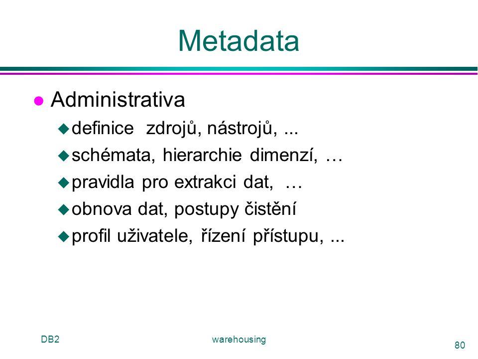 Metadata Administrativa definice zdrojů, nástrojů, ...