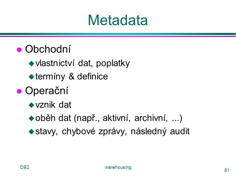 Metadata Obchodní Operační vlastnictví dat, poplatky