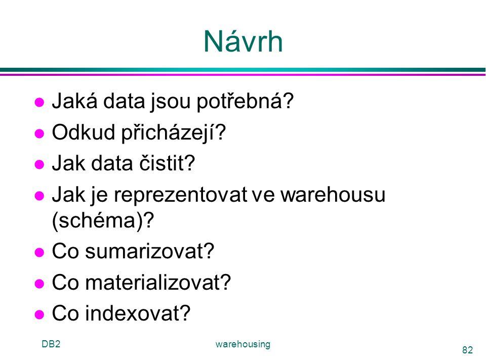 Návrh Jaká data jsou potřebná Odkud přicházejí Jak data čistit