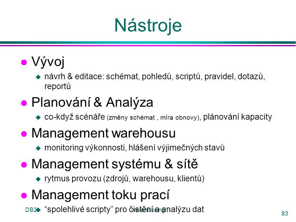 Nástroje Vývoj Planování & Analýza Management warehousu