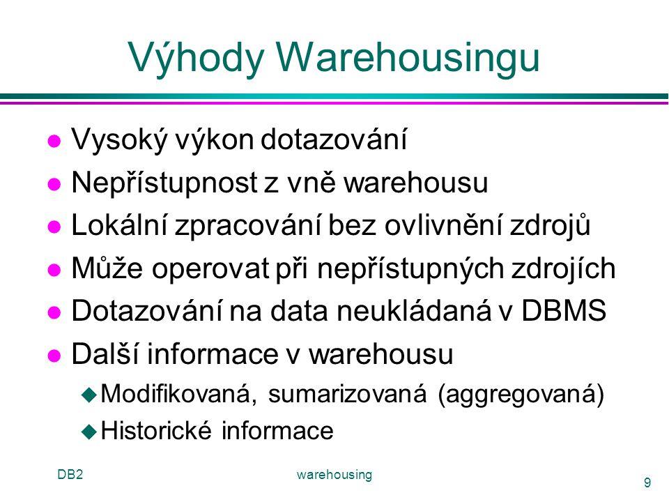 Výhody Warehousingu Vysoký výkon dotazování