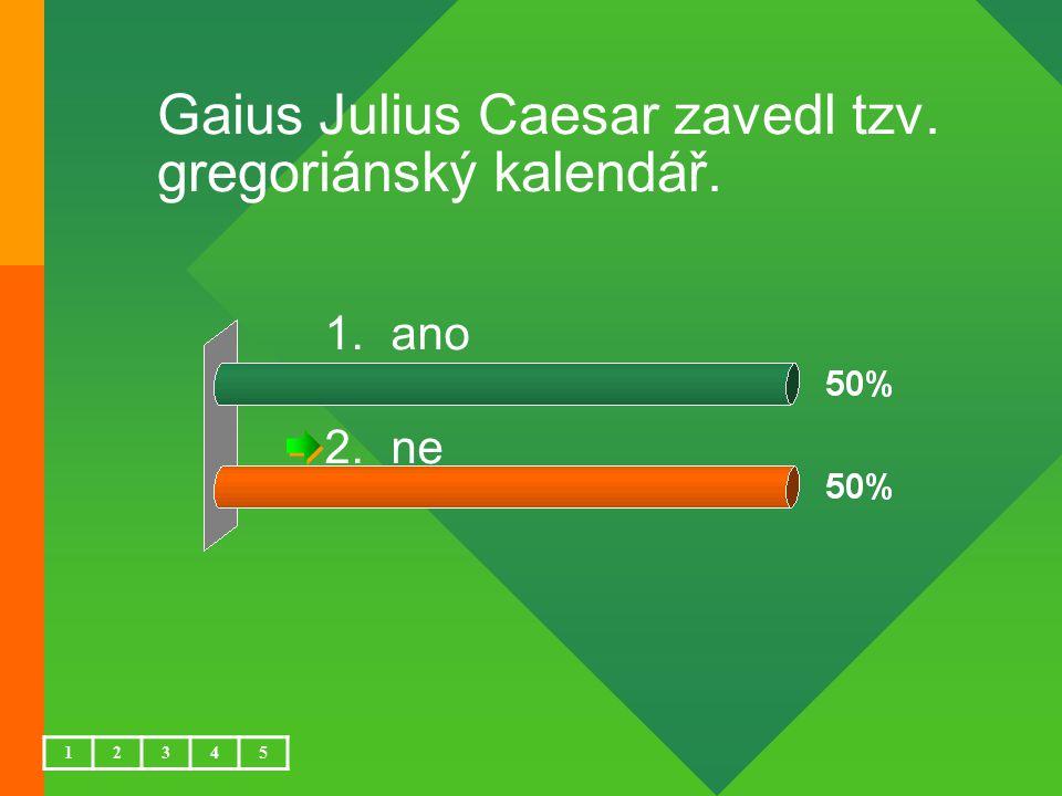 Gaius Julius Caesar zavedl tzv. gregoriánský kalendář.