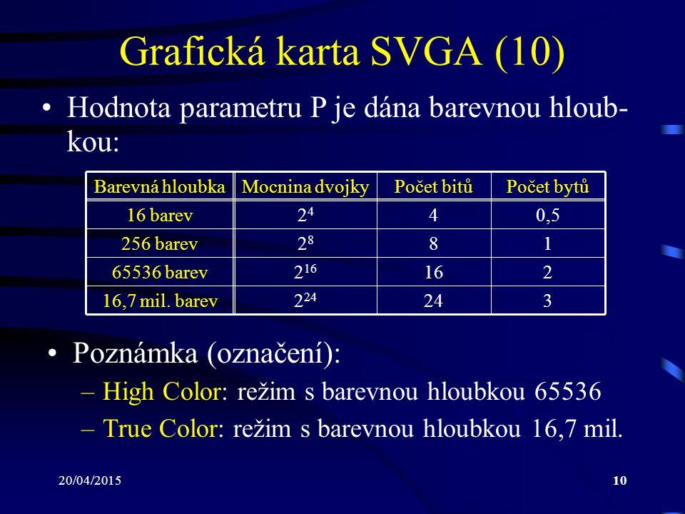 Grafická karta SVGA (10) Hodnota parametru P je dána barevnou hloub-kou: Barevná hloubka. Mocnina dvojky.