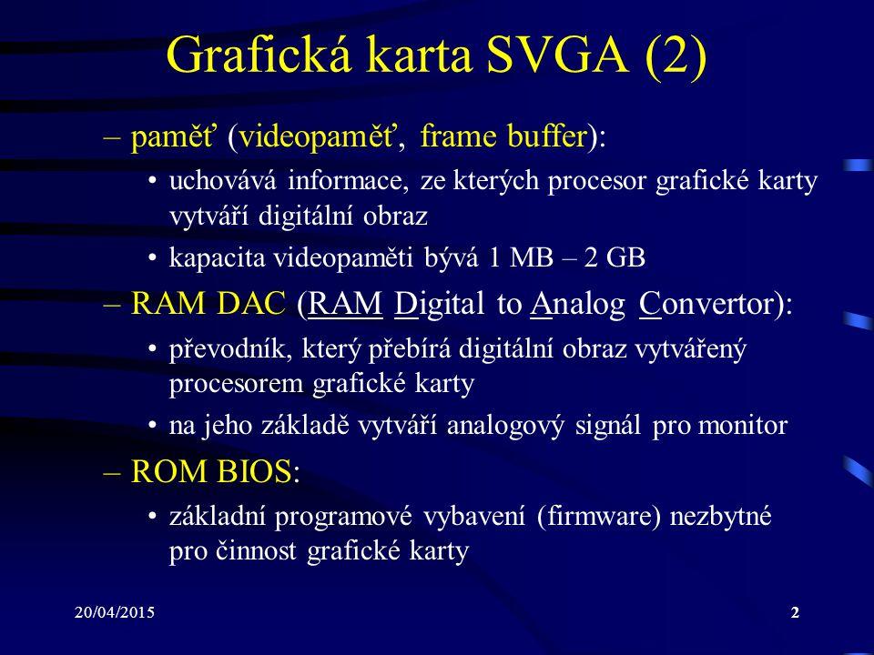 Grafická karta SVGA (2) paměť (videopaměť, frame buffer):