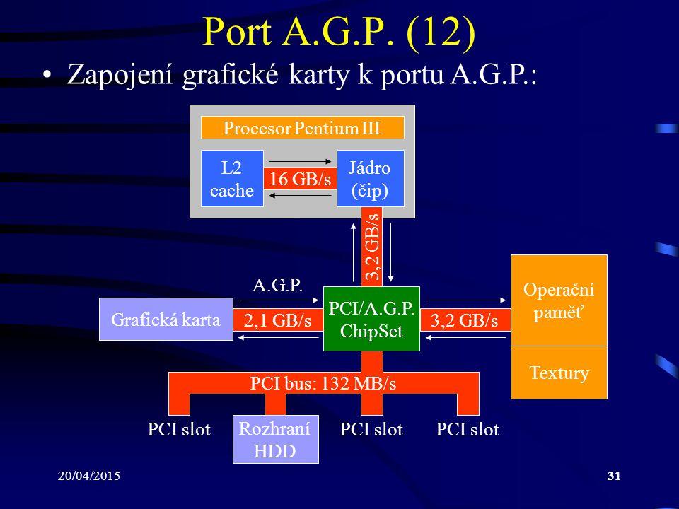Port A.G.P. (12) Zapojení grafické karty k portu A.G.P.: