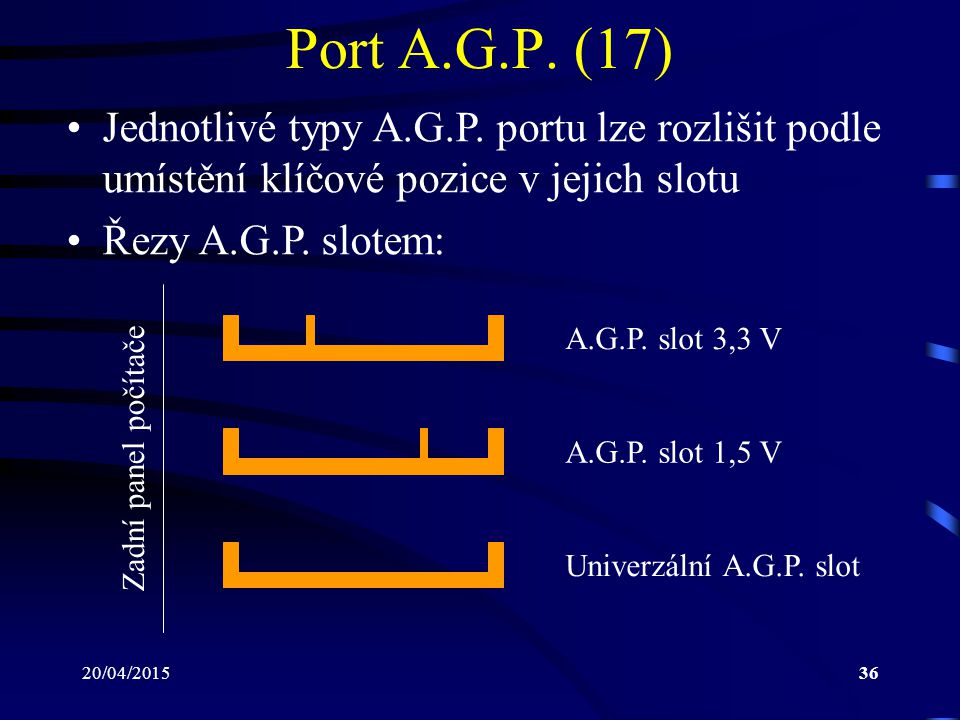 Port A.G.P. (17) Jednotlivé typy A.G.P. portu lze rozlišit podle umístění klíčové pozice v jejich slotu.