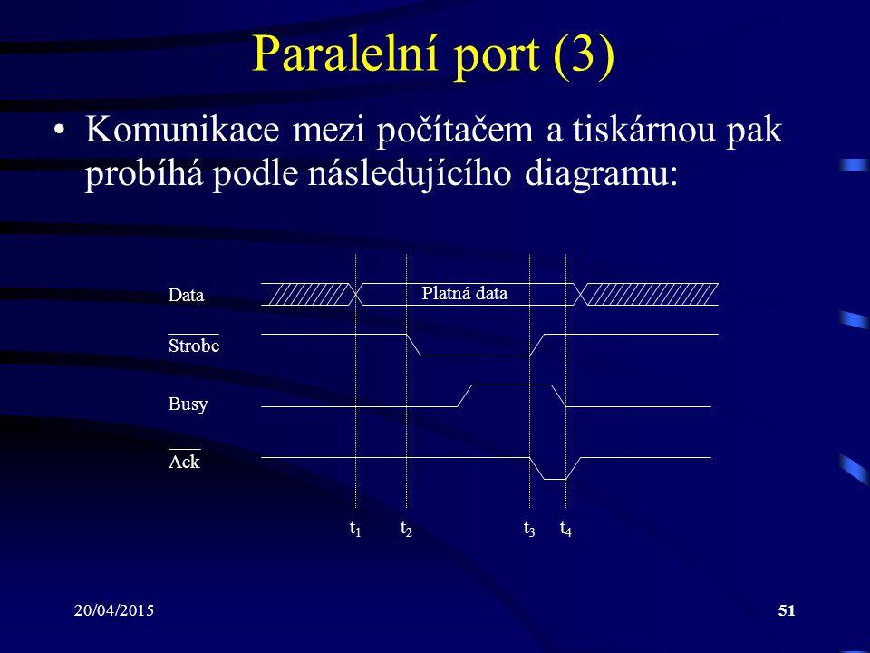 Paralelní port (3) Komunikace mezi počítačem a tiskárnou pak probíhá podle následujícího diagramu: Platná data.