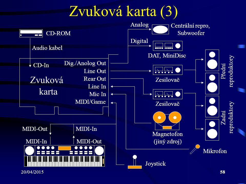 Zvuková karta (3) Zvuková karta Analog Centrální repro, Subwoofer