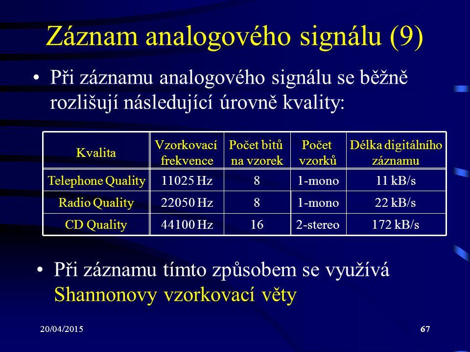 Záznam analogového signálu (9)