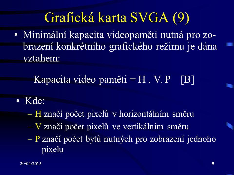 Grafická karta SVGA (9) Minimální kapacita videopaměti nutná pro zo-brazení konkrétního grafického režimu je dána vztahem: