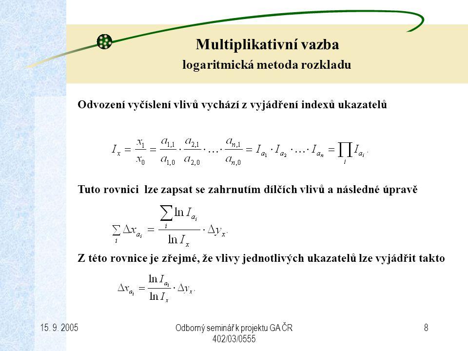 Multiplikativní vazba logaritmická metoda rozkladu