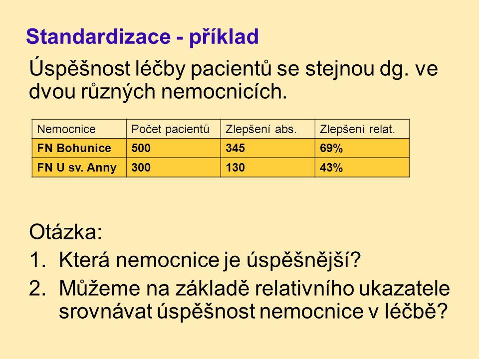 Standardizace - příklad