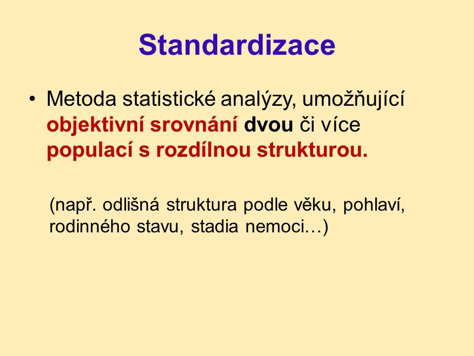 Standardizace Metoda statistické analýzy, umožňující objektivní srovnání dvou či více populací s rozdílnou strukturou.