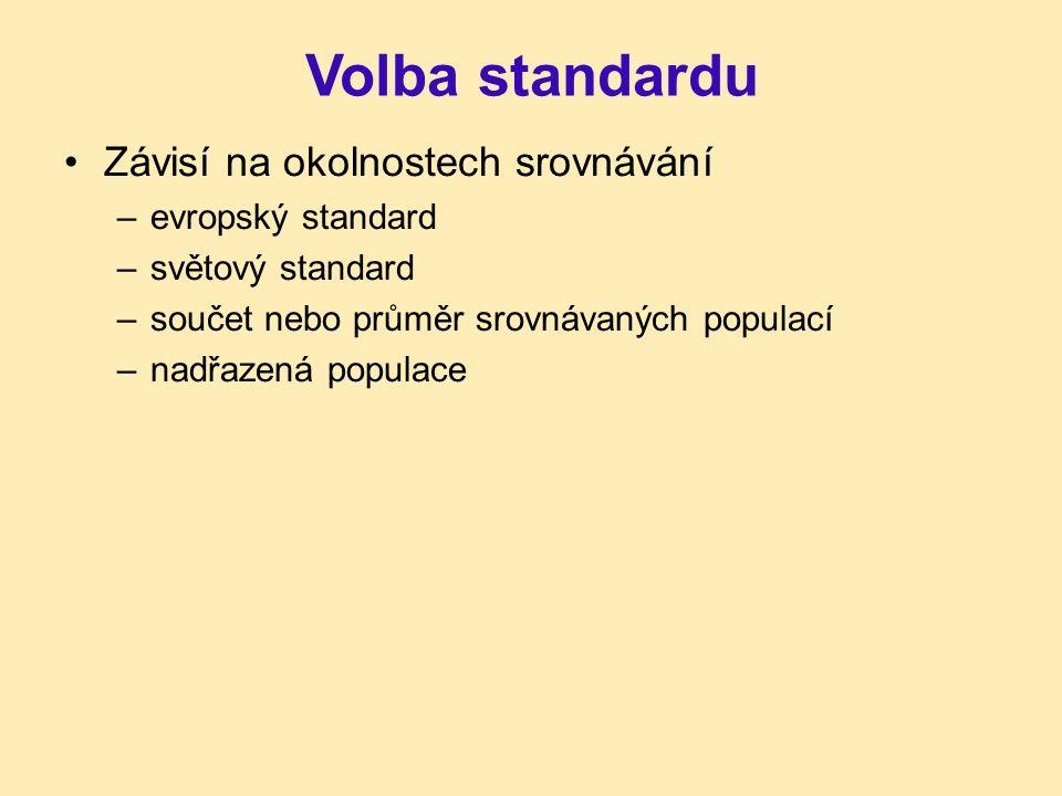 Volba standardu Závisí na okolnostech srovnávání evropský standard