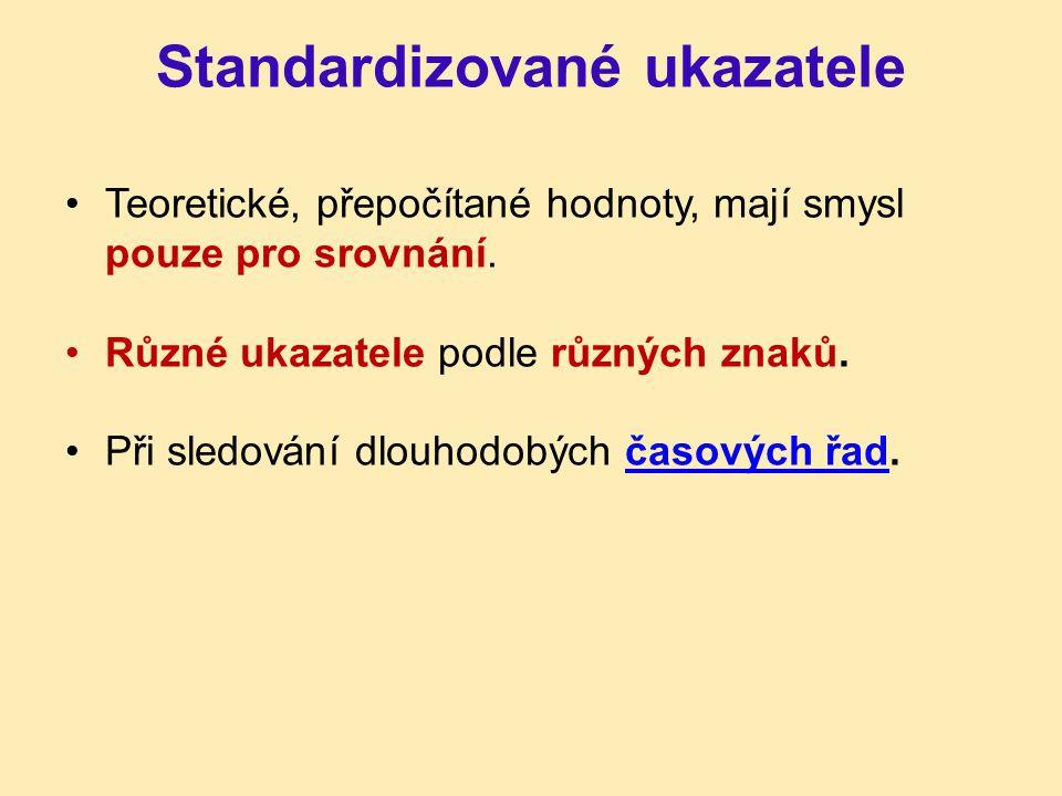 Standardizované ukazatele