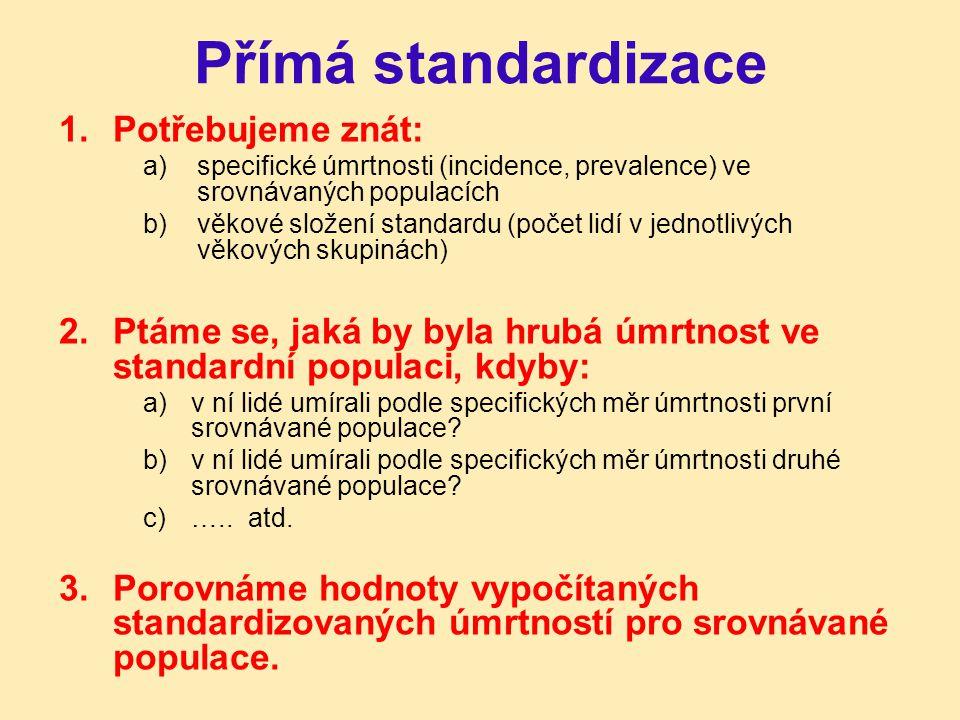 Přímá standardizace Potřebujeme znát: