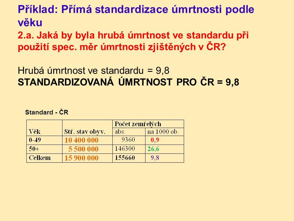 Příklad: Přímá standardizace úmrtnosti podle věku 2. a
