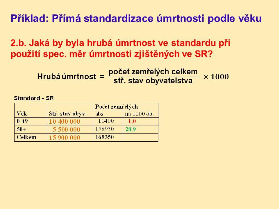 Příklad: Přímá standardizace úmrtnosti podle věku 2. b