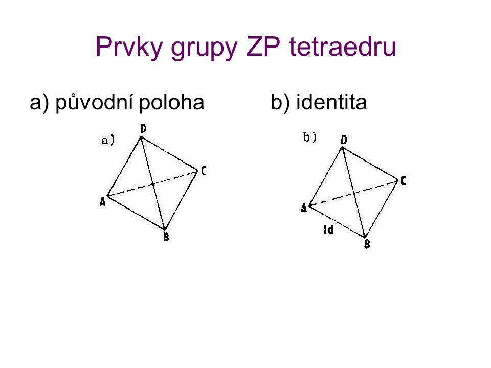 Prvky grupy ZP tetraedru