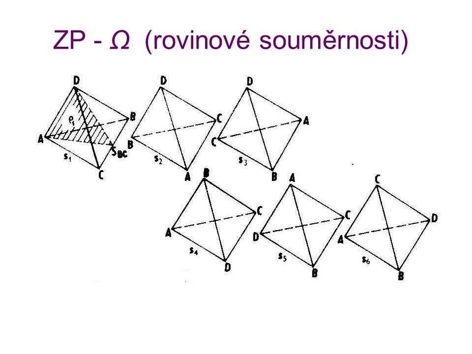 ZP - Ω (rovinové souměrnosti)